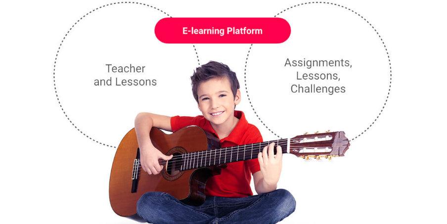 custom learning software