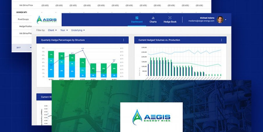 banking reporting app