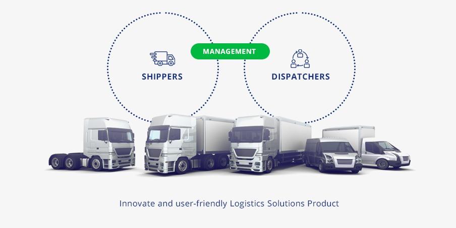 logistic software
